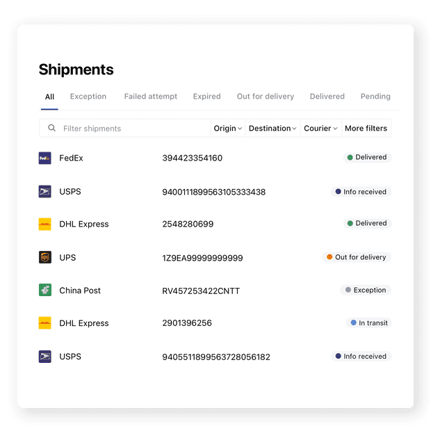 AfterShip: The #1 Shipment Tracking Platform