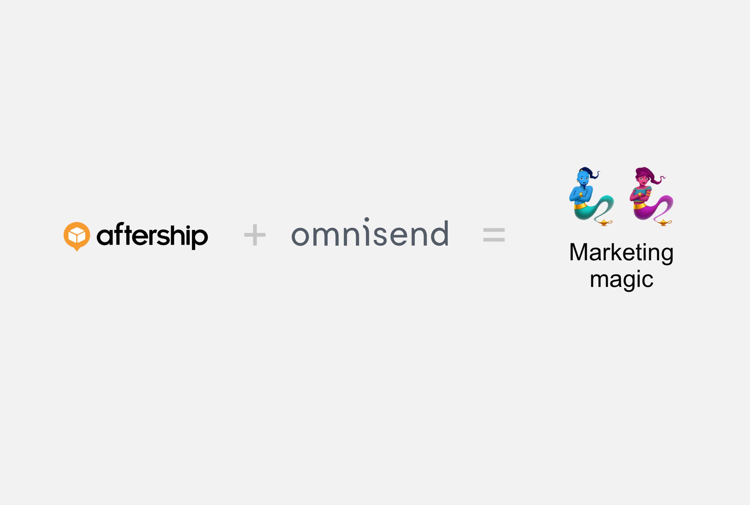 AfterShip + Omnisend integration