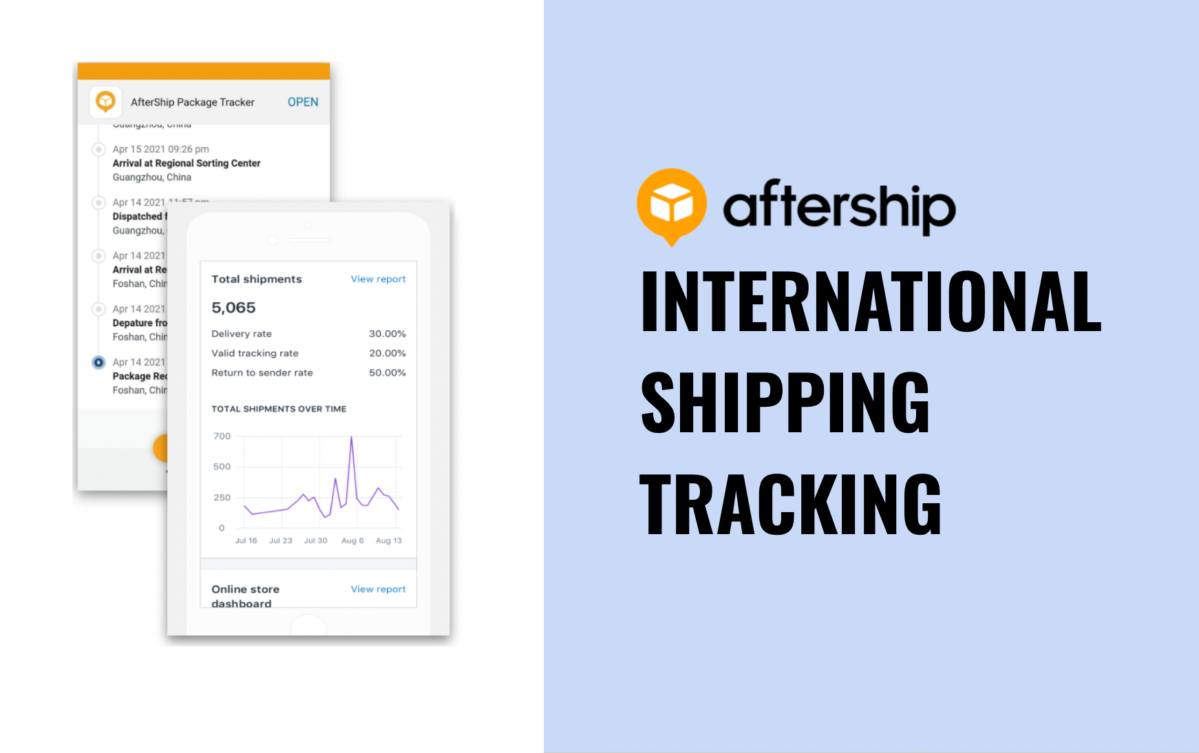 International Shipping Tracking: Everything You Need to Know